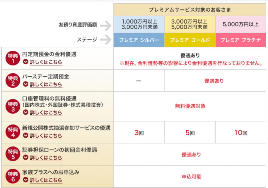 画像に alt 属性が指定されていません。ファイル名: daiwa-1024x719.png